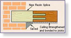 Reinforced Resin Repair Northern Ireland